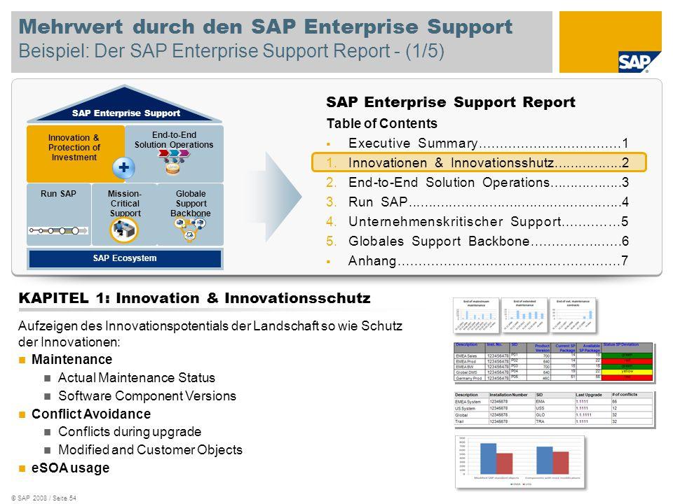 © SAP 2008 / Seite 54 Mehrwert durch den SAP Enterprise Support Beispiel: Der SAP Enterprise Support Report - (1/5) SAP Enterprise Support Report Tabl