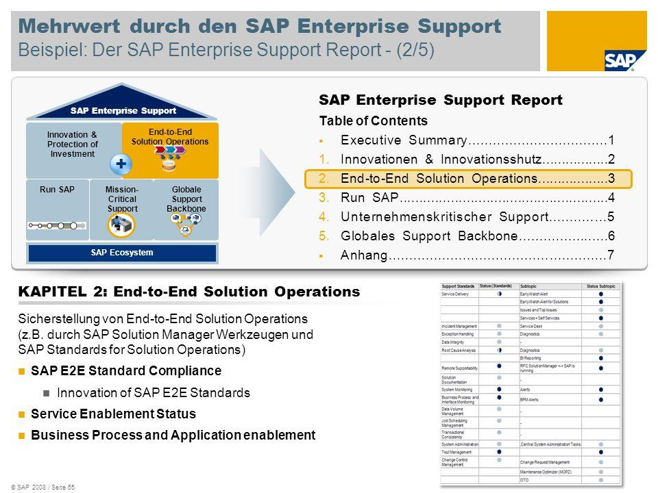 © SAP 2008 / Seite 55 Mehrwert durch den SAP Enterprise Support Beispiel: Der SAP Enterprise Support Report - (2/5) SAP Enterprise Support Report Tabl