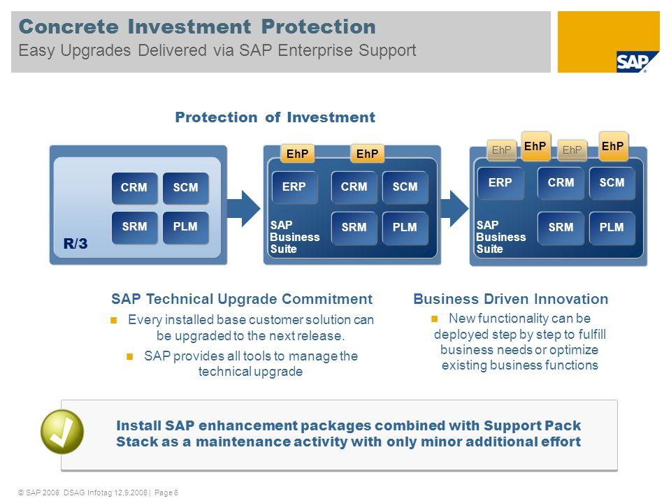 Concrete Investment Protection Easy Upgrades Delivered via SAP Enterprise Support SAP Business Suite ERP CRMSCM PLMSRM EhP R/3 CRMSCM PLMSRM Protectio