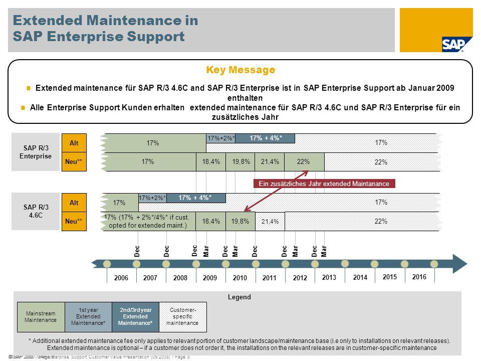 © SAP 2008 / SAP Enterprise Support Customer Value Presentation (05/2008) / Page 8© SAP 2007 / Page 8 2011 2012 Extended Maintenance in SAP Enterprise
