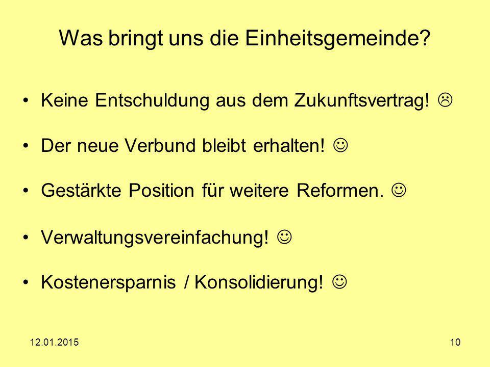 12.01.201511 Der Weg zur Einheitsgemeinde  Alle Räte* beschließen die Auflösung ihrer Gemeinde.