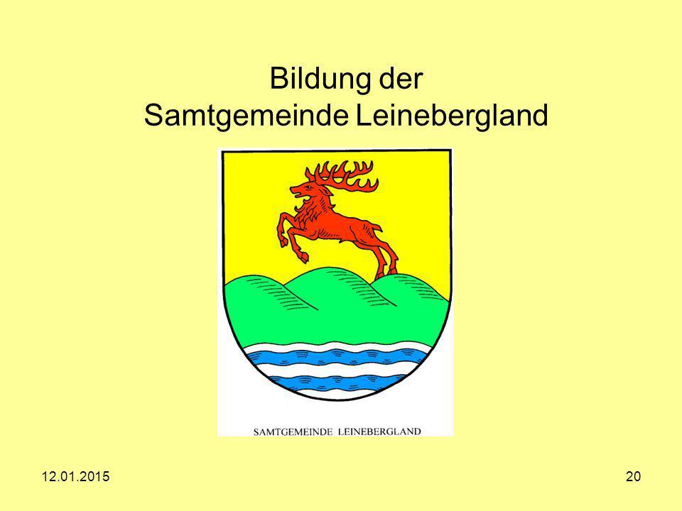 Bildung der Samtgemeinde Leinebergland 12.01.201520