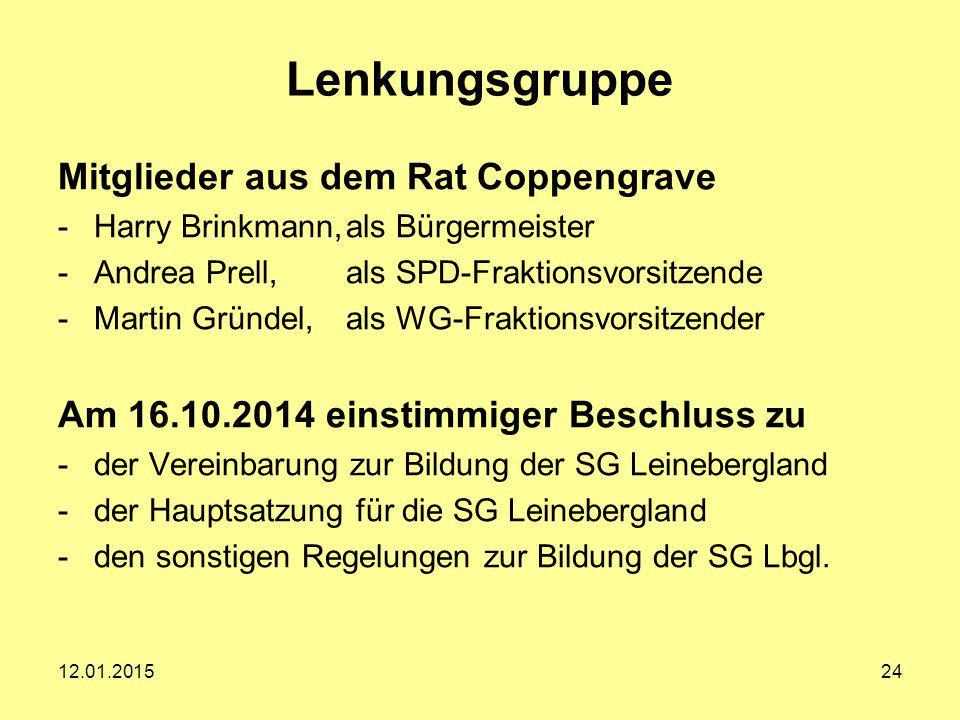 Lenkungsgruppe Mitglieder aus dem Rat Coppengrave -Harry Brinkmann,als Bürgermeister -Andrea Prell,als SPD-Fraktionsvorsitzende -Martin Gründel,als WG