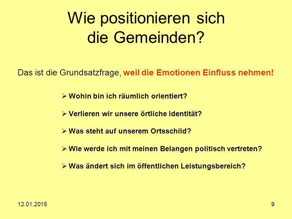 12.01.20159 Wie positionieren sich die Gemeinden? Das ist die Grundsatzfrage, weil die Emotionen Einfluss nehmen!  Wohin bin ich räumlich orientiert?