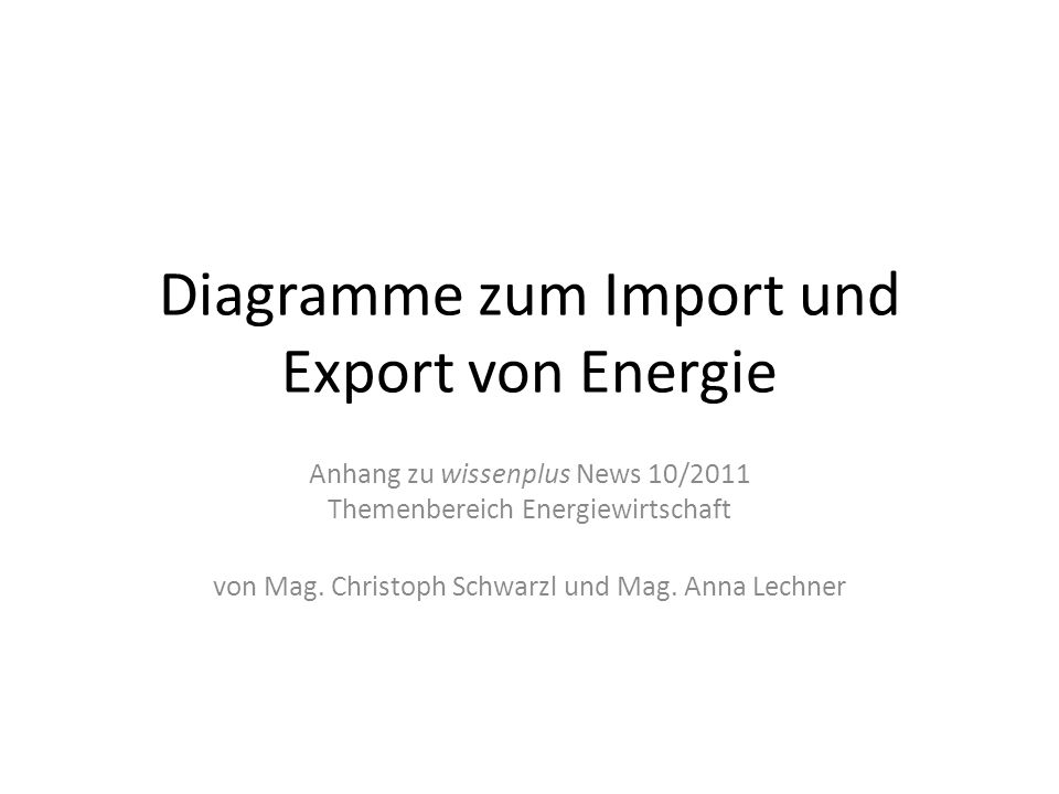 Diagramme zum Import und Export von Energie Anhang zu wissenplus News 10/2011 Themenbereich Energiewirtschaft von Mag. Christoph Schwarzl und Mag. Ann