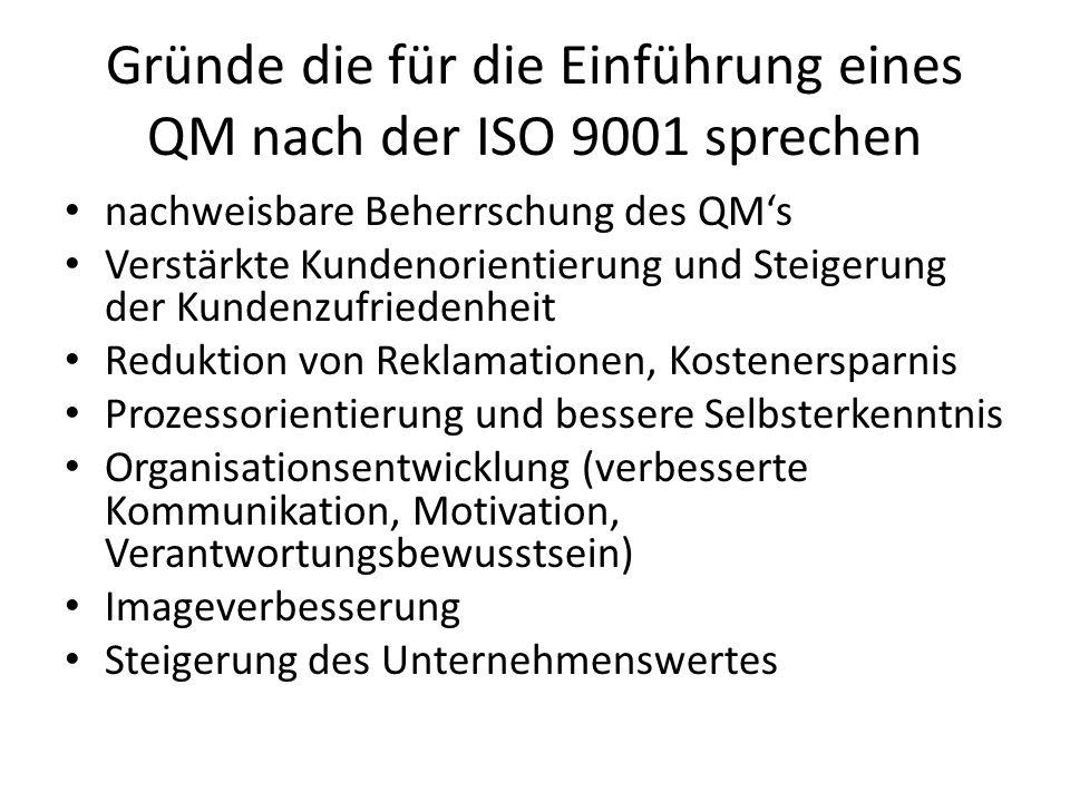 Gründe die für die Einführung eines QM nach der ISO 9001 sprechen nachweisbare Beherrschung des QM's Verstärkte Kundenorientierung und Steigerung der Kundenzufriedenheit Reduktion von Reklamationen, Kostenersparnis Prozessorientierung und bessere Selbsterkenntnis Organisationsentwicklung (verbesserte Kommunikation, Motivation, Verantwortungsbewusstsein) Imageverbesserung Steigerung des Unternehmenswertes