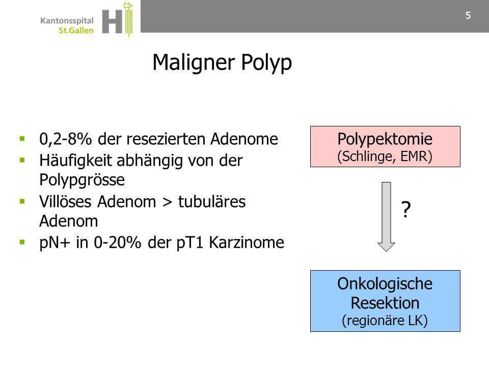 Maligner Polyp Onkologische Resektion (regionäre LK) Polypektomie (Schlinge, EMR) 6 Morphologisches KriteriumHoch-Risiko-Kriterien für regionäre Lymphknotenmetastasen Vollständigkeit der ResektionR1 Invasionstiefe+ Histologischer Typ + (siegelringzelliger Typ) Differenzierungsgrad G3 GefässinvasionBlut-/Lymphgefässe «Budding»?