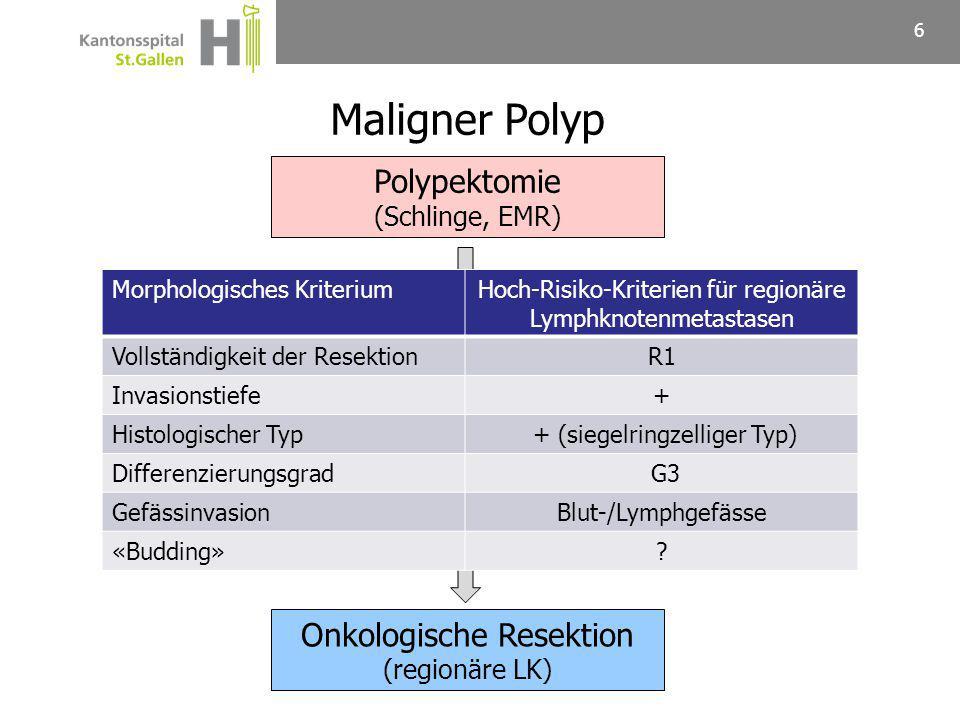 7 Maligner Polyp Invasionstiefe des Karzinoms bei polypoider Läsion Haggitt Level Infiltration der Submukosa Häufigkeit Lymphknoten- metastasen Level 0Keine0 % Level 1 Im Kopfbereich des Polyps 0 % Level 2 Im Halsbereich des Polyps 0 % Level 3 Bis in den Stiel des Polyps 0 % Level 4 Bis tiefer als der Stiel des Polyps 8 % Haggitt RC et al.