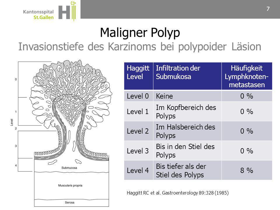18 Peutz-Jeghers PolypJuveniler Polyp Hyperplastischer Polyp Tubuläres Adenom Polyp im Kolon/Rektum Histologische Diagnose