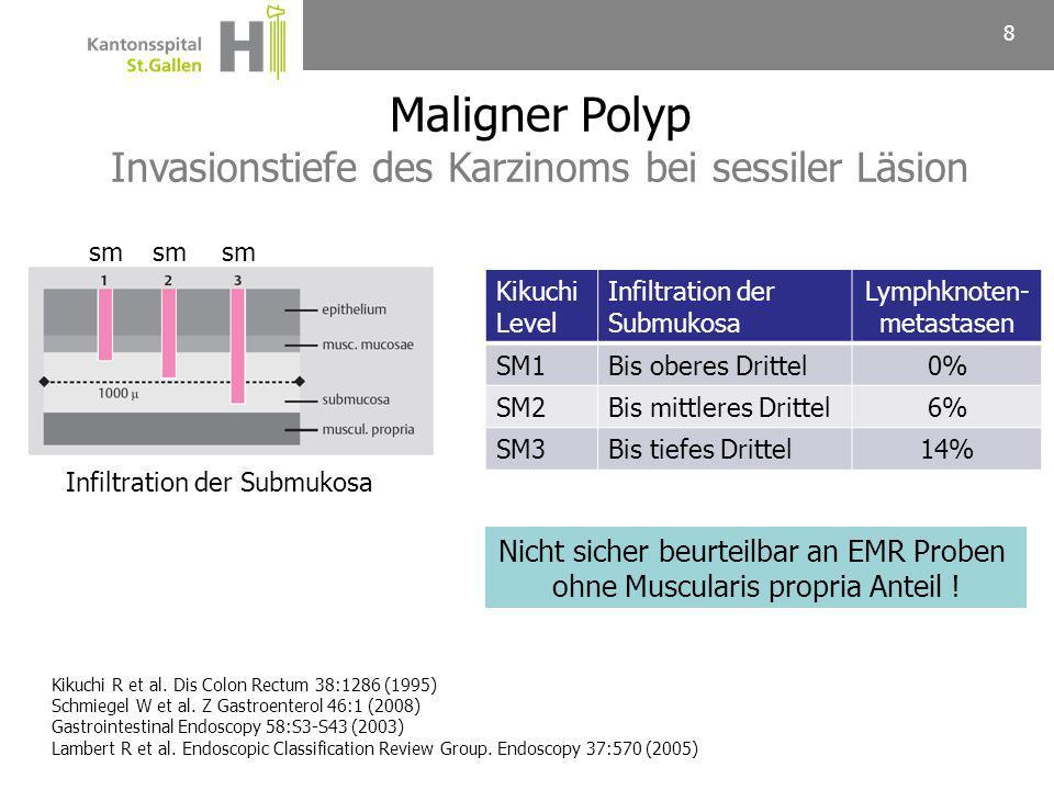 9 Maligner Polyp Invasionstiefe bei sessiler Läsion sm Kikuchi R et al.