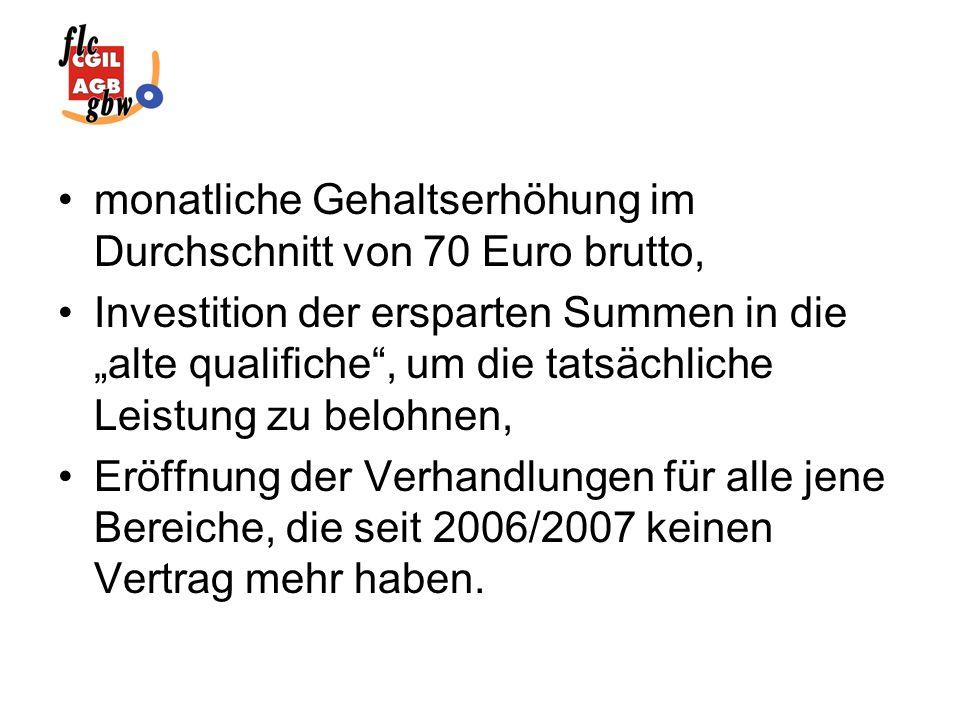 """monatliche Gehaltserhöhung im Durchschnitt von 70 Euro brutto, Investition der ersparten Summen in die """"alte qualifiche , um die tatsächliche Leistung zu belohnen, Eröffnung der Verhandlungen für alle jene Bereiche, die seit 2006/2007 keinen Vertrag mehr haben."""