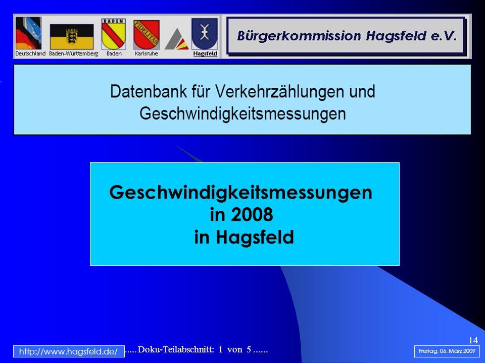 .......................... Doku-Teilabschnitt: 1 von 5...... 14 http://www.hagsfeld.de/ Freitag, 06. März 2009 Geschwindigkeitsmessungen in 2008 in Ha