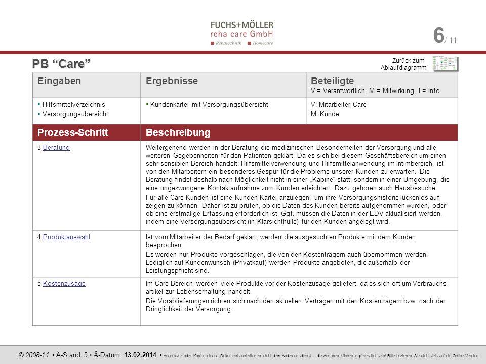 © 2008-14 Ä-Stand: 5 Ä-Datum: 13.02.2014 Ausdrucke oder Kopien dieses Dokuments unterliegen nicht dem Änderungsdienst – die Angaben können ggf. veralt