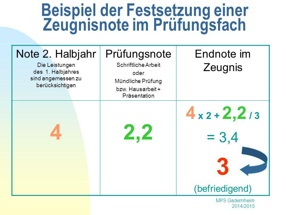 MPS Gadernheim 2014/2015 Beispiel der Festsetzung einer Zeugnisnote im Prüfungsfach Note 2. Halbjahr Die Leistungen des 1. Halbjahres sind angemessen