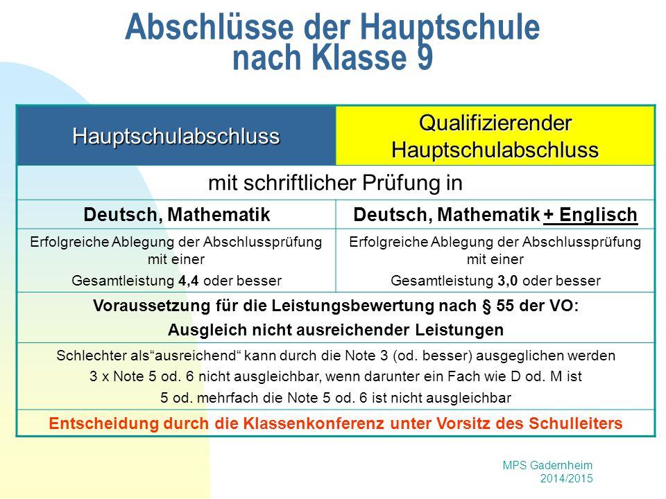 MPS Gadernheim 2014/2015 Abschlüsse der Hauptschule nach Klasse 9 Hauptschulabschluss Qualifizierender Hauptschulabschluss mit schriftlicher Prüfung i