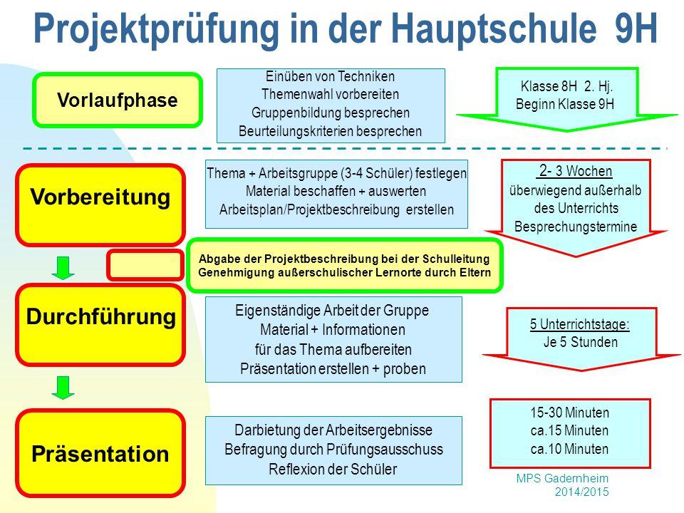 MPS Gadernheim 2014/2015 Projektprüfung in der Hauptschule 9H Vorbereitung Durchführung Präsentation 2- 3 Wochen überwiegend außerhalb des Unterrichts