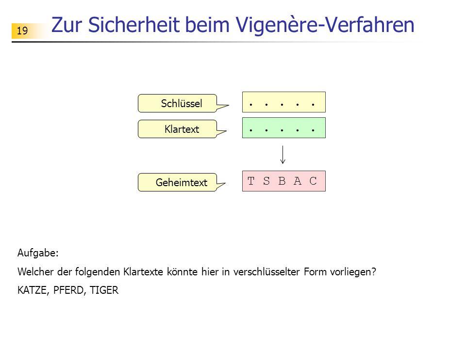 19 Zur Sicherheit beim Vigenère-Verfahren..... T S B A C Geheimtext Klartext Schlüssel Aufgabe: Welcher der folgenden Klartexte könnte hier in verschl