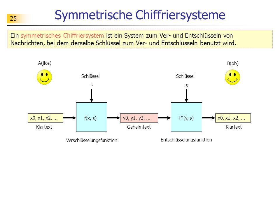 25 Symmetrische Chiffriersysteme s f(x, s) s x0, x1, x2,... A(lice) Klartext f*(y, s) Schlüssel x0, x1, x2,... Klartext y0, y1, y2,... Geheimtext Vers