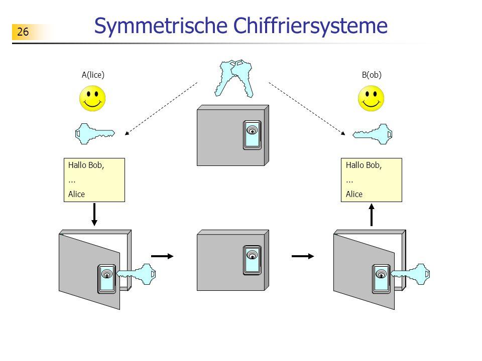 26 Symmetrische Chiffriersysteme A(lice) Hallo Bob,... Alice B(ob) Hallo Bob,... Alice