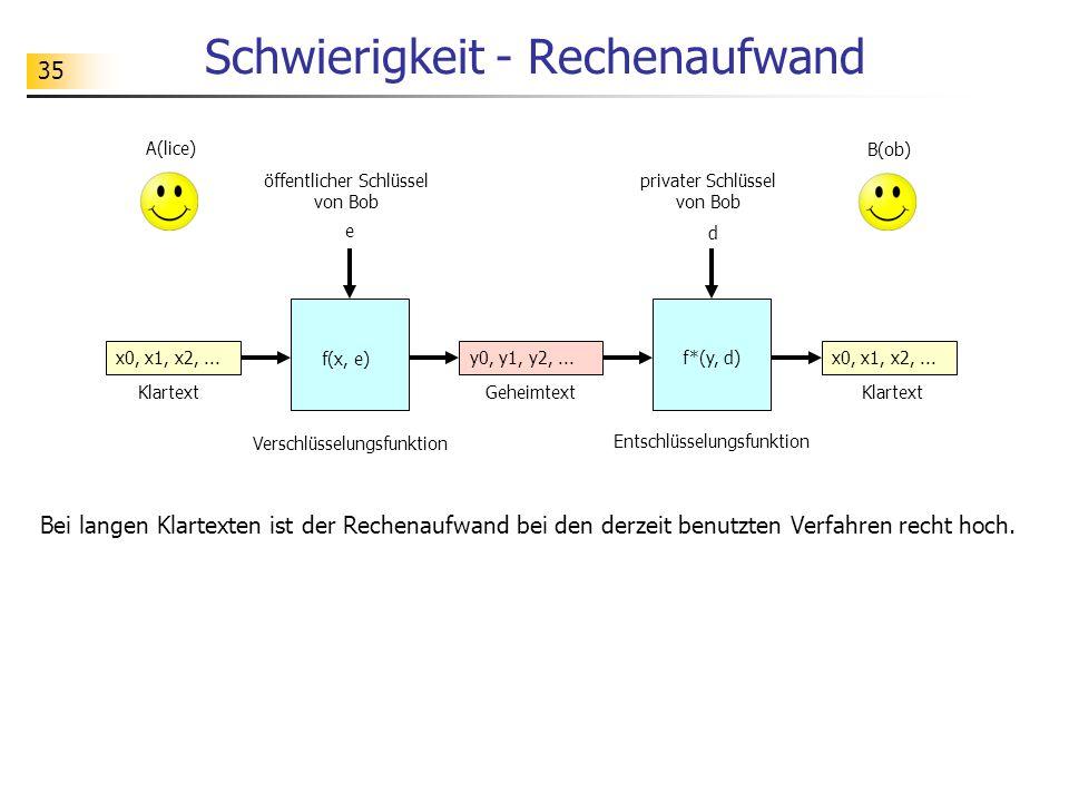 35 Schwierigkeit - Rechenaufwand e f(x, e) d x0, x1, x2,... A(lice) Klartext f*(y, d) öffentlicher Schlüssel von Bob x0, x1, x2,... Klartext y0, y1, y