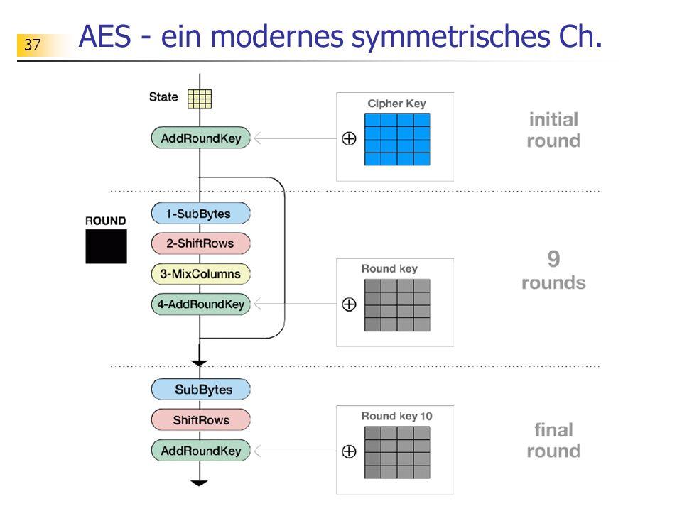 37 AES - ein modernes symmetrisches Ch.