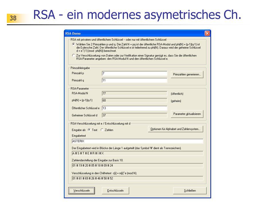 38 RSA - ein modernes asymetrisches Ch.