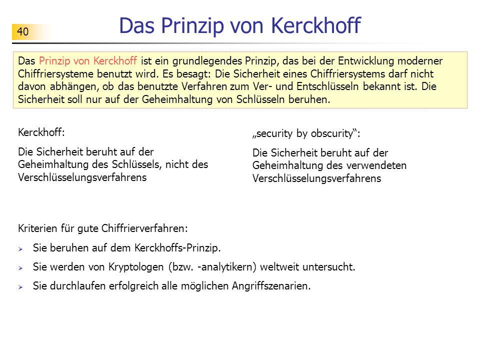 40 Das Prinzip von Kerckhoff Kerckhoff: Die Sicherheit beruht auf der Geheimhaltung des Schlüssels, nicht des Verschlüsselungsverfahrens Das Prinzip von Kerckhoff ist ein grundlegendes Prinzip, das bei der Entwicklung moderner Chiffriersysteme benutzt wird.