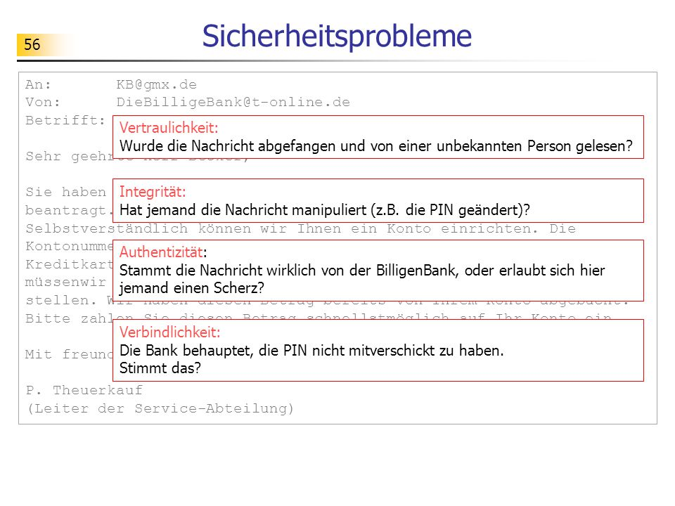 56 Sicherheitsprobleme An: KB@gmx.de Von: DieBilligeBank@t-online.de Betrifft: Kontoeröffnung Sehr geehrte Herr Becker, Sie haben mit Ihrer Mail vom 1.1.2014 ein Konto bei unserer Bank beantragt.