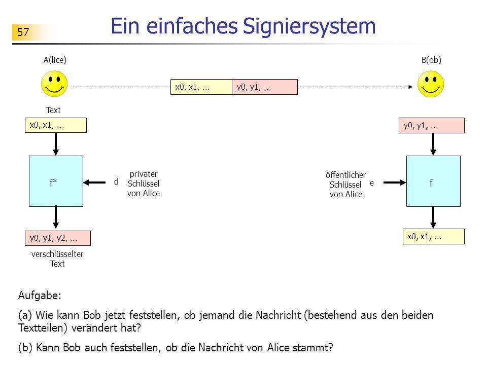 57 Ein einfaches Signiersystem x0, x1,... A(lice) Text B(ob) f* d privater Schlüssel von Alice fe öffentlicher Schlüssel von Alice x0, x1,... y0, y1,