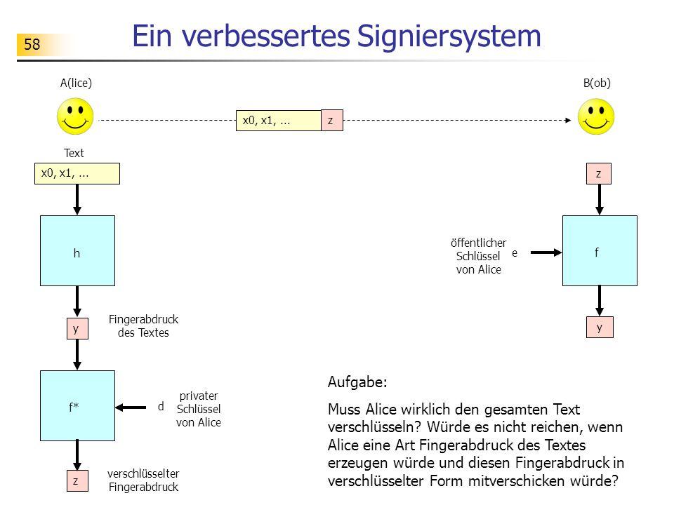 58 Ein verbessertes Signiersystem x0, x1,... A(lice) Text B(ob) fe öffentlicher Schlüssel von Alice x0, x1,... z z f* Fingerabdruck des Textes y h z v