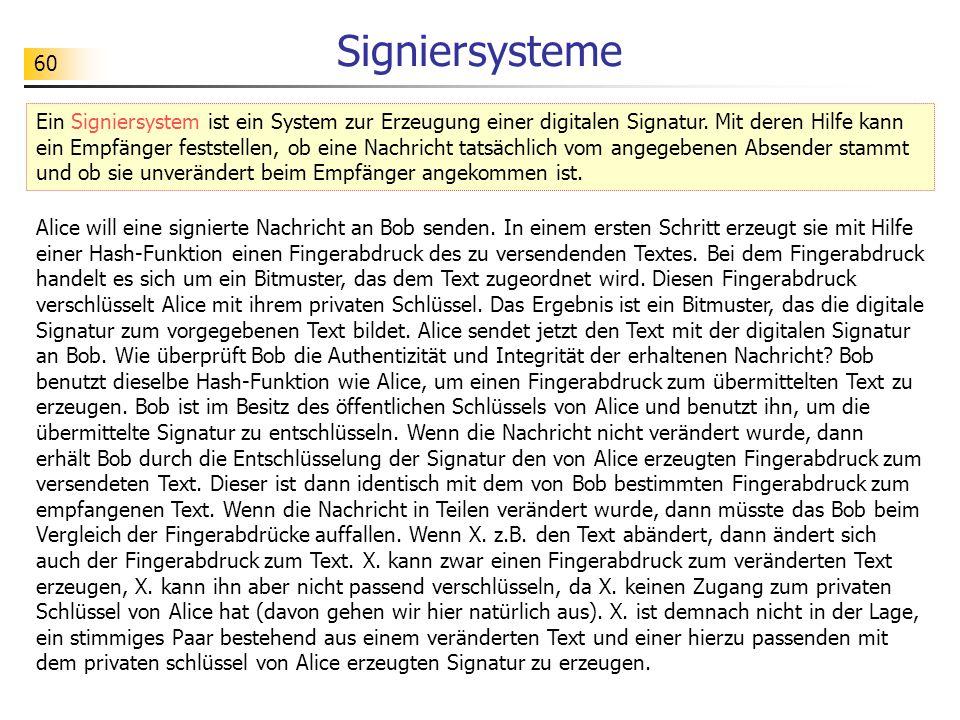 60 Signiersysteme Ein Signiersystem ist ein System zur Erzeugung einer digitalen Signatur. Mit deren Hilfe kann ein Empfänger feststellen, ob eine Nac