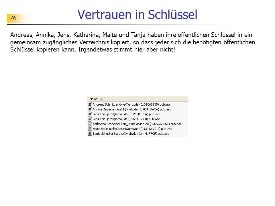 76 Vertrauen in Schlüssel Andreas, Annika, Jens, Katharina, Malte und Tanja haben ihre öffentlichen Schlüssel in ein gemeinsam zugängliches Verzeichnis kopiert, so dass jeder sich die benötigten öffentlichen Schlüssel kopieren kann.
