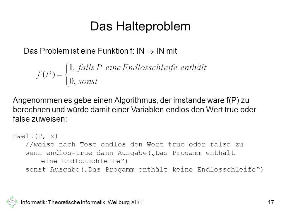 Informatik: Theoretische Informatik; Weilburg XII/1117 Das Halteproblem Das Problem ist eine Funktion f: IN  IN mit Angenommen es gebe einen Algorith
