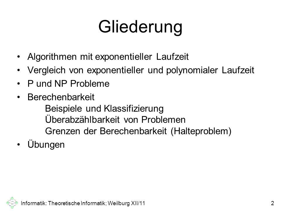 Informatik: Theoretische Informatik; Weilburg XII/112 Gliederung Algorithmen mit exponentieller Laufzeit Vergleich von exponentieller und polynomialer