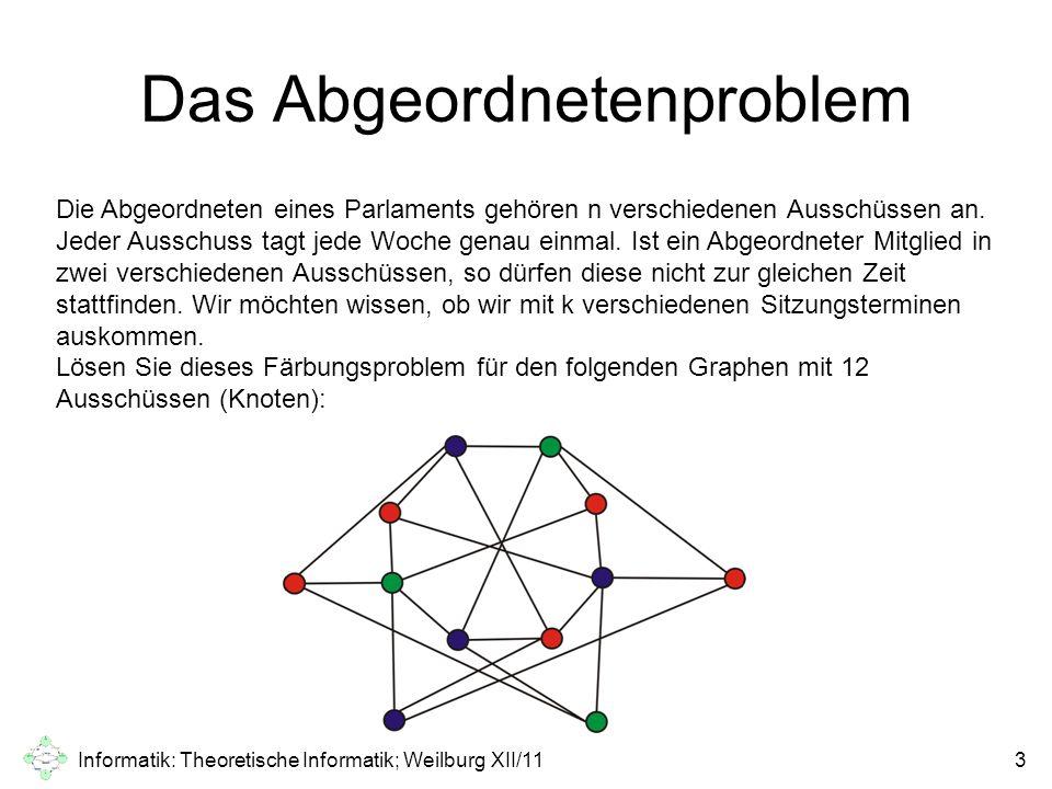 Der Algorithmus geht alle Färbemöglichkeiten durch und testet dabei jede einzelne, ob die Bedingung (zwei Knoten, die verbunden sind, haben nicht dieselbe Farbe) erfüllt ist.