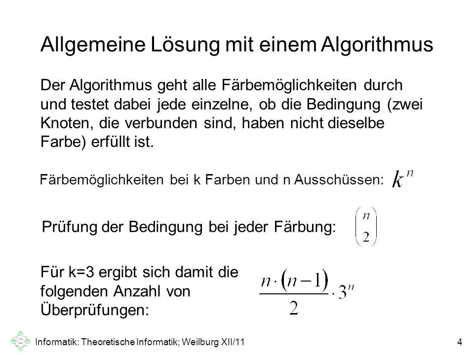 Der Algorithmus geht alle Färbemöglichkeiten durch und testet dabei jede einzelne, ob die Bedingung (zwei Knoten, die verbunden sind, haben nicht dies