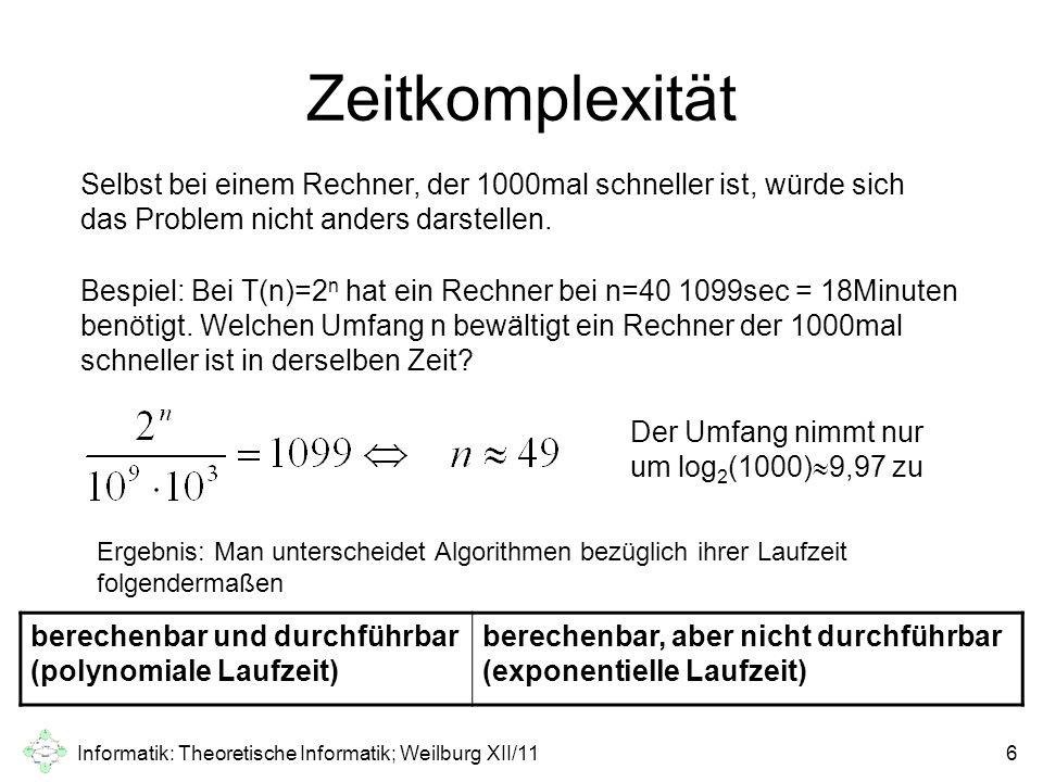 Informatik: Theoretische Informatik; Weilburg XII/116 Zeitkomplexität Selbst bei einem Rechner, der 1000mal schneller ist, würde sich das Problem nich