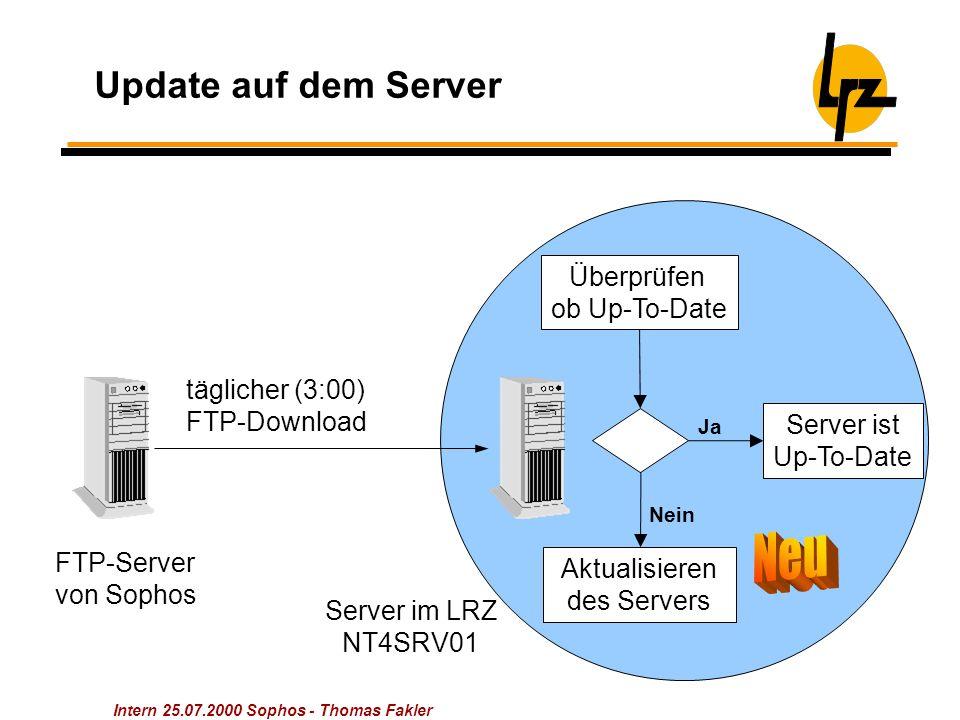 Intern 25.07.2000 Sophos - Thomas Fakler Update auf dem Server täglicher (3:00) FTP-Download FTP-Server von Sophos Server im LRZ NT4SRV01 Überprüfen ob Up-To-Date Ja Server ist Up-To-Date Aktualisieren des Servers Nein