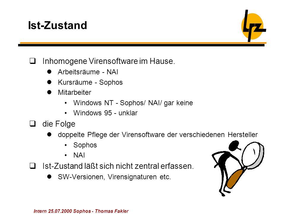 Intern 25.07.2000 Sophos - Thomas Fakler Ist-Zustand  Inhomogene Virensoftware im Hause.