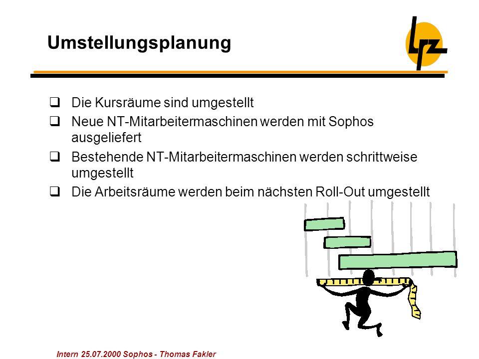 Intern 25.07.2000 Sophos - Thomas Fakler Umstellungsplanung  Die Kursräume sind umgestellt  Neue NT-Mitarbeitermaschinen werden mit Sophos ausgeliefert  Bestehende NT-Mitarbeitermaschinen werden schrittweise umgestellt  Die Arbeitsräume werden beim nächsten Roll-Out umgestellt