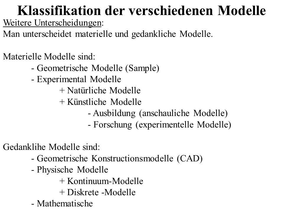 Klassifikation der verschiedenen Modelle Weitere Unterscheidungen: Man unterscheidet materielle und gedankliche Modelle. Materielle Modelle sind: - Ge