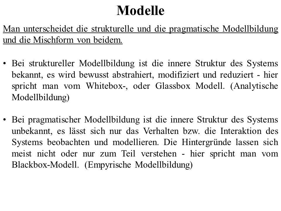 Bei struktureller Modellbildung ist die innere Struktur des Systems bekannt, es wird bewusst abstrahiert, modifiziert und reduziert - hier spricht man