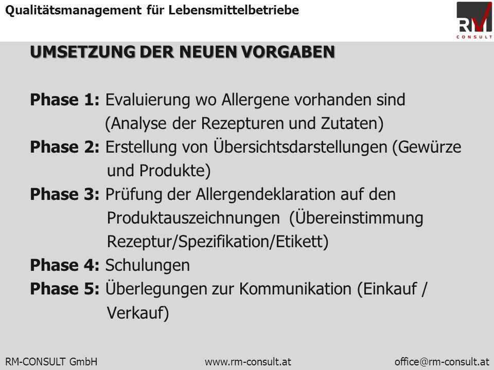 RM-CONSULT GmbH www.rm-consult.atoffice@rm-consult.at Qualitätsmanagement für Lebensmittelbetriebe UMSETZUNG DER NEUEN VORGABEN Phase 1: Evaluierung w