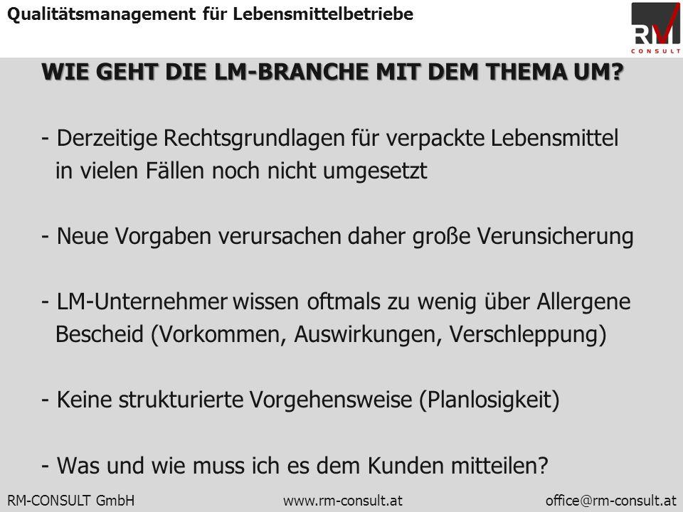 RM-CONSULT GmbH www.rm-consult.atoffice@rm-consult.at Qualitätsmanagement für Lebensmittelbetriebe WIE GEHT DIE LM-BRANCHE MIT DEM THEMA UM? - Derzeit