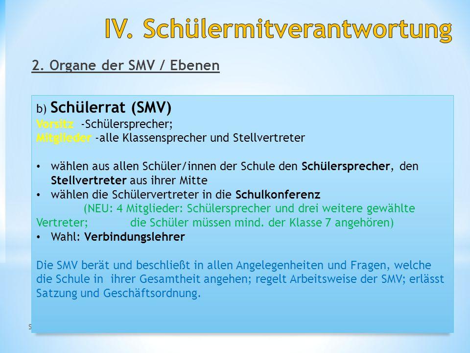2.Organe der SMV / Ebenen Schul- und Beamtenrecht 14 H.