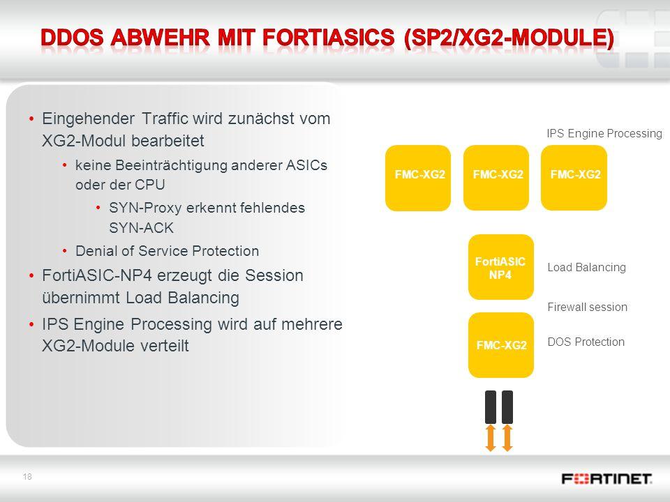 18 Eingehender Traffic wird zunächst vom XG2-Modul bearbeitet keine Beeinträchtigung anderer ASICs oder der CPU SYN-Proxy erkennt fehlendes SYN-ACK Denial of Service Protection FortiASIC-NP4 erzeugt die Session übernimmt Load Balancing IPS Engine Processing wird auf mehrere XG2-Module verteilt DOS Protection Load Balancing Firewall session IPS Engine Processing FMC-XG2 FortiASIC NP4 FMC-XG2