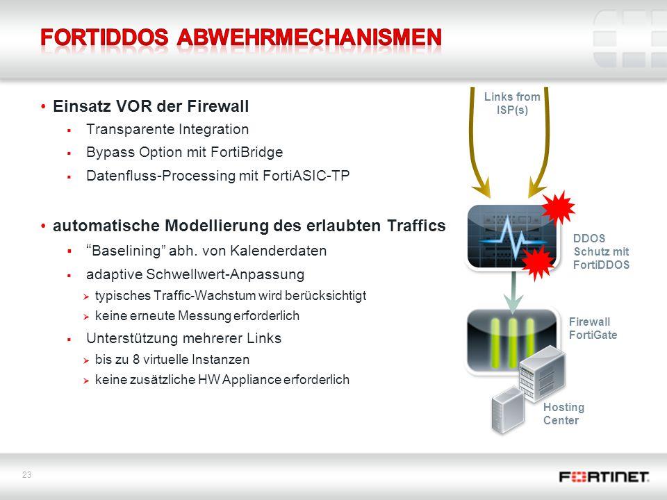 23 Einsatz VOR der Firewall  Transparente Integration  Bypass Option mit FortiBridge  Datenfluss-Processing mit FortiASIC-TP automatische Modellierung des erlaubten Traffics  Baselining abh.