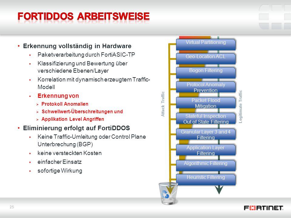 25 Erkennung vollständig in Hardware  Paketverarbeitung durch FortiASIC-TP  Klassifizierung und Bewertung über verschiedene Ebenen/Layer  Korrelation mit dynamisch erzeugtem Traffic- Modell  Erkennung von  Protokoll Anomalien  Schwellwert-Überschreitungen und  Applikation Level Angriffen Eliminierung erfolgt auf FortiDDOS  Keine Traffic-Umleitung oder Control Plane Unterbrechung (BGP)  keine versteckten Kosten  einfacher Einsatz  sofortige Wirkung
