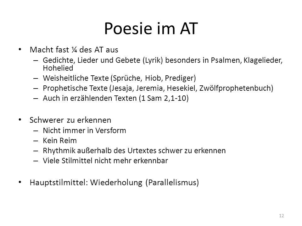 Poesie im AT Macht fast ¼ des AT aus – Gedichte, Lieder und Gebete (Lyrik) besonders in Psalmen, Klagelieder, Hohelied – Weisheitliche Texte (Sprüche,
