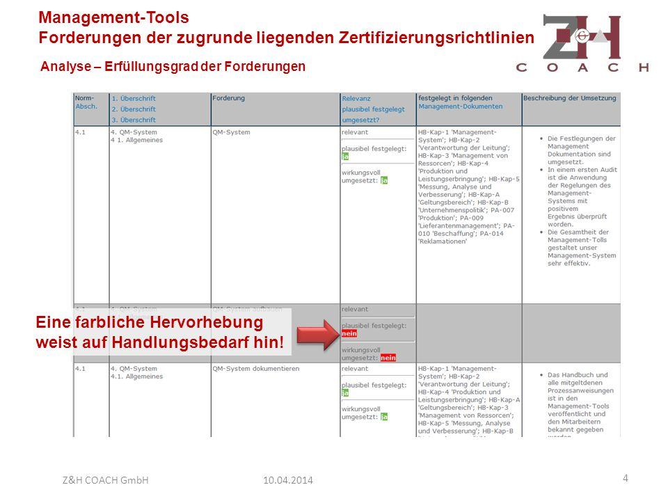 Management-Tools Forderungen der zugrunde liegenden Zertifizierungsrichtlinien Analyse – Erfüllungsgrad der Forderungen 10.04.2014Z&H COACH GmbH 4 Eine farbliche Hervorhebung weist auf Handlungsbedarf hin!